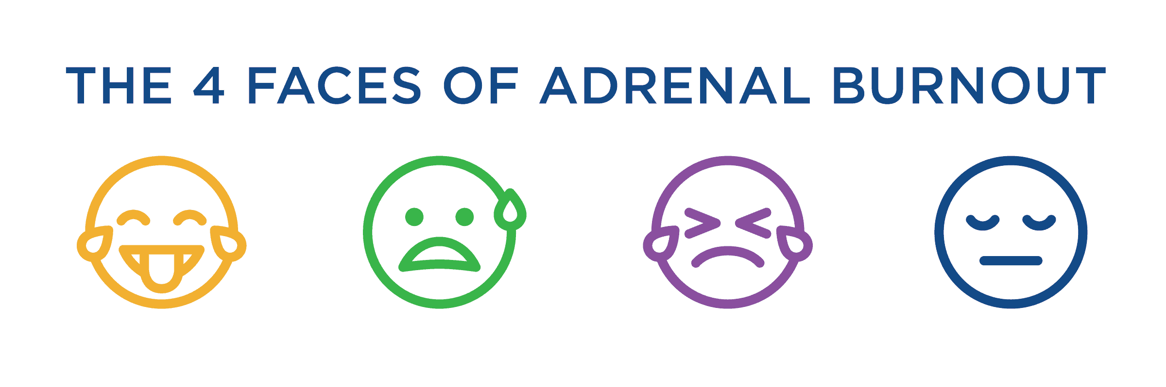 4 Faces Of Adrenal Burnout Header Featured Image