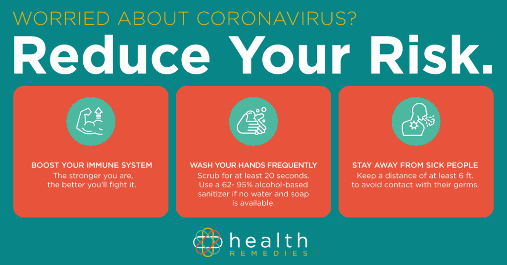 Coronavirus and Your Immune System: How to Reduce Your Risk 1