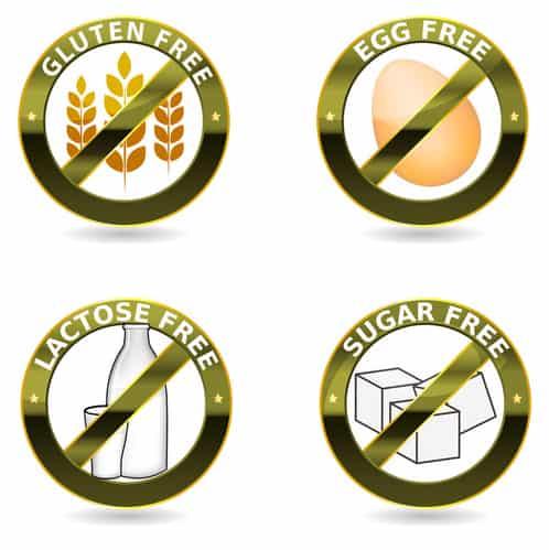Aller Food Allergy Test 96 Food Panel