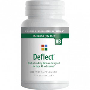 Deflect Ab 120vegcaps By D'adamo Personalized Nutrition