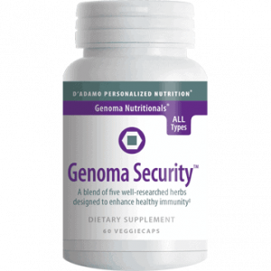 Genoma Security 60vcaps By D'adamo Personalized Nutrition